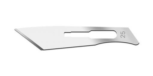 Blade Size 25
